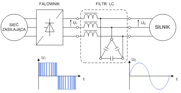 синус-фильтром типа EF3LC