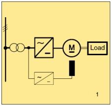 Структурная схема привода постоянного тока