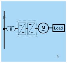 Структурная схема частотно-регулируемого привода