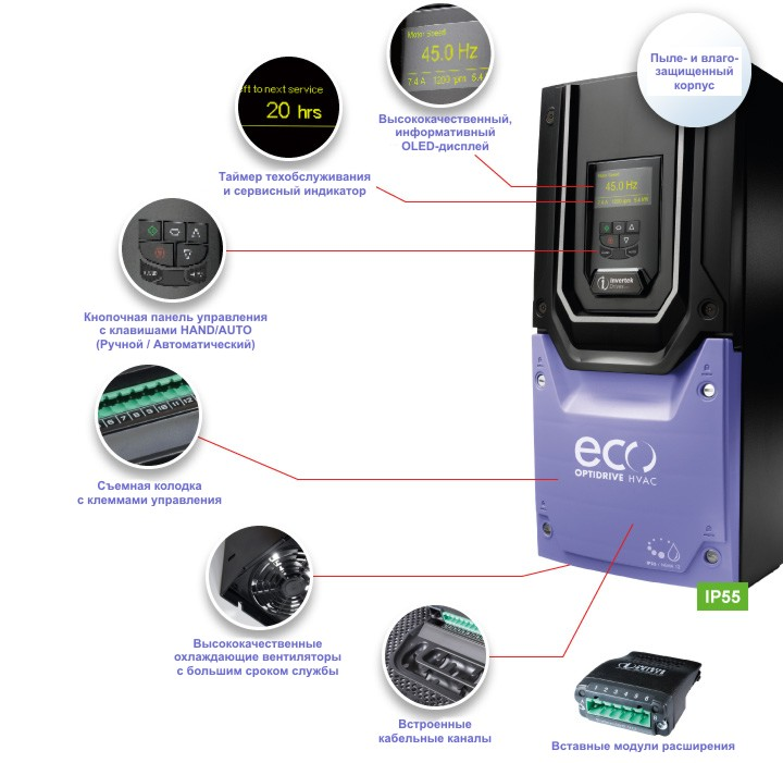 Optidrive HVAC Eco